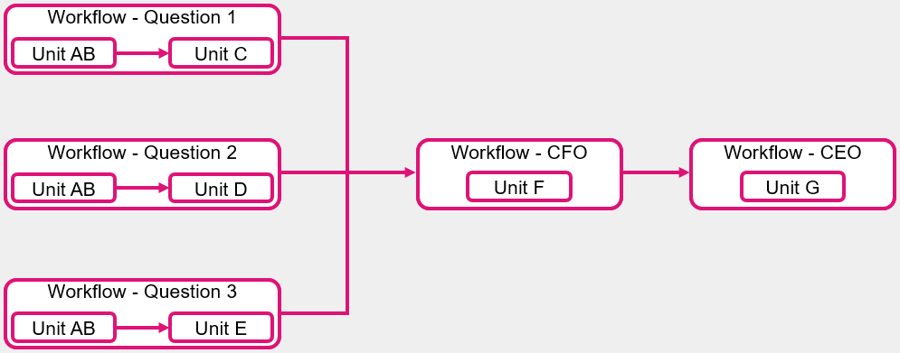 Kb-Contract-Lifecycle-Management-Approval-Workflows-1